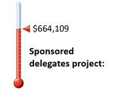 Sponsored delegates project
